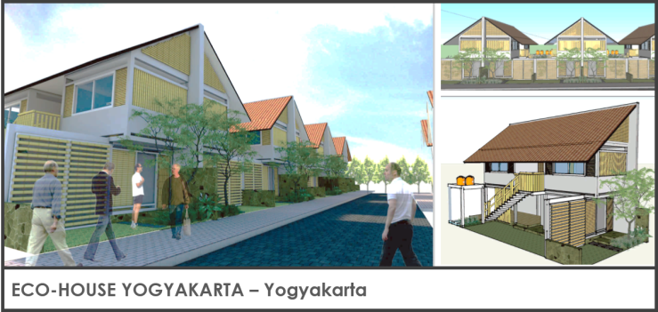 Perumahan Eco House Yogyakarta